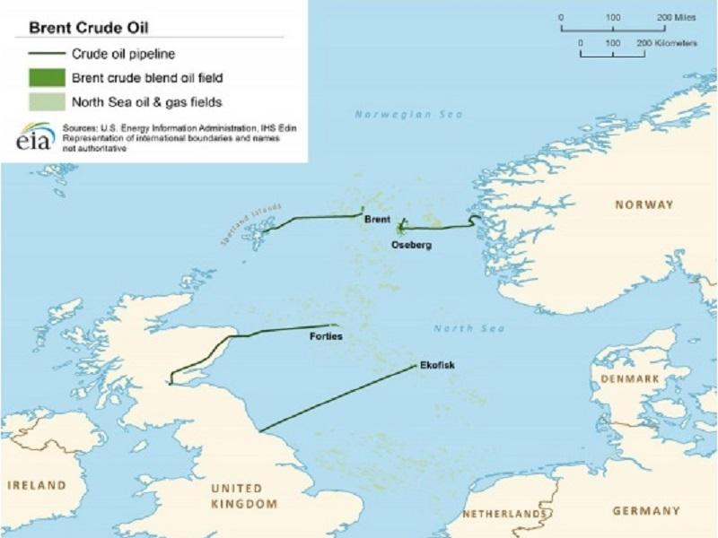 تحلیل بازار نفت ( کوره، برنت، وست تگزاس، اوپک)